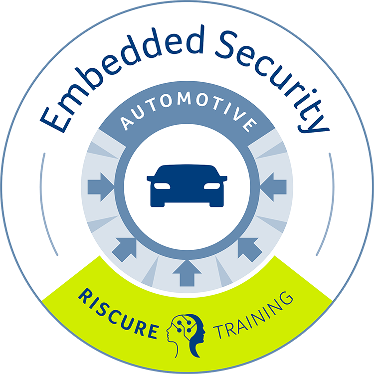 Embedded Systems Security - Riscure Training Academy